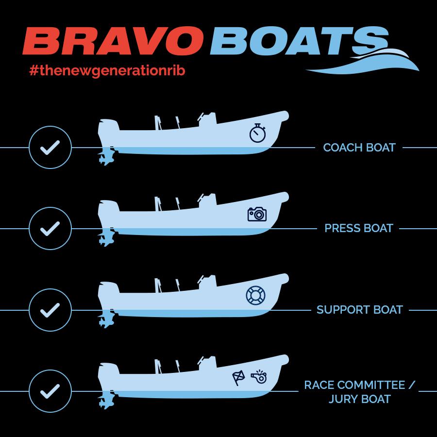 181114_BravoBoats_matrica_v3